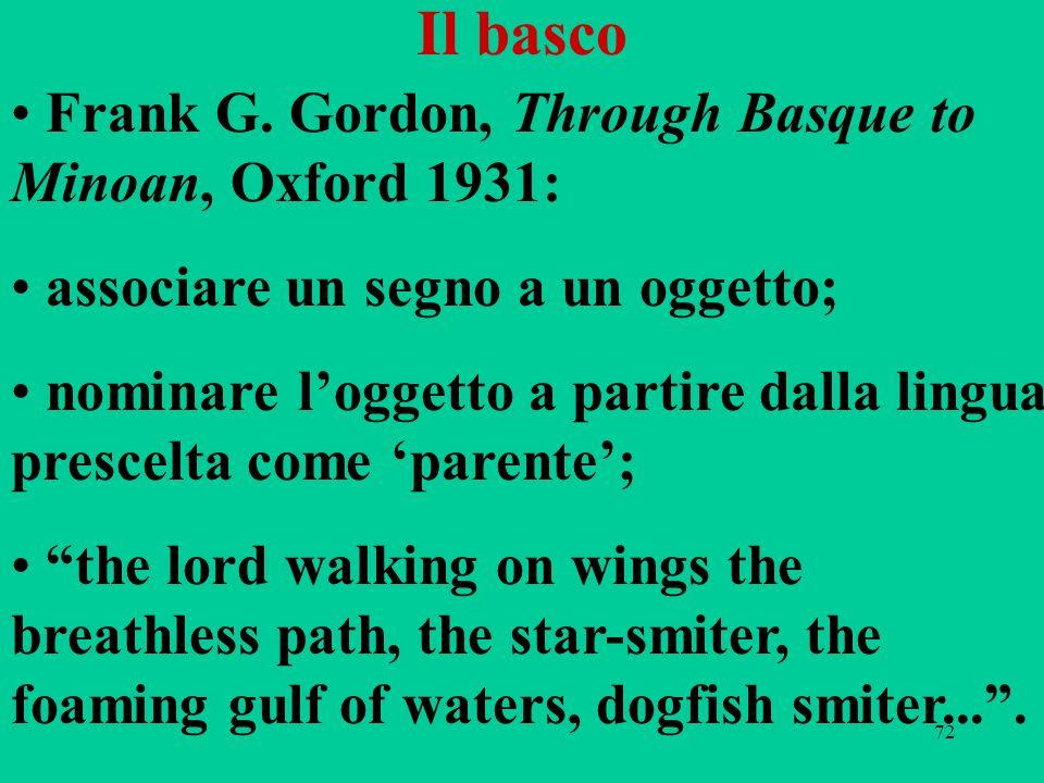 72 Il basco Frank G. Gordon, Through Basque to Minoan, Oxford 1931: associare un segno a un oggetto; nominare loggetto a partire dalla lingua prescelt