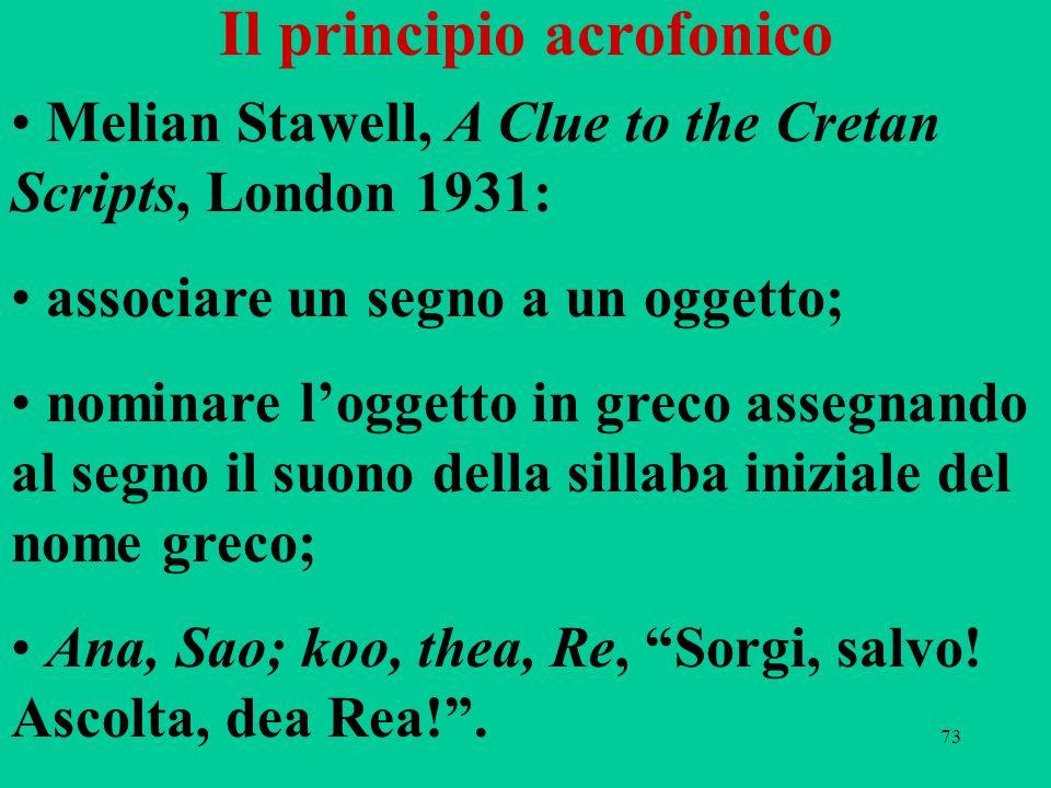 73 Il principio acrofonico Melian Stawell, A Clue to the Cretan Scripts, London 1931: associare un segno a un oggetto; nominare loggetto in greco asse