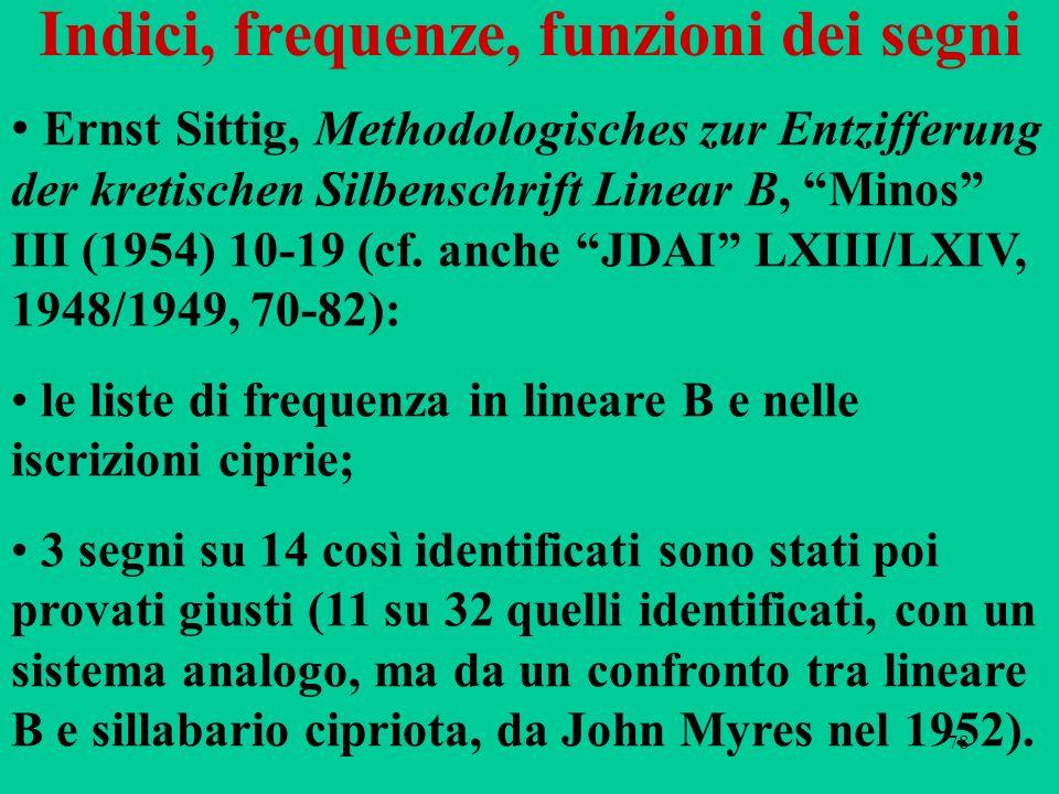 78 Indici, frequenze, funzioni dei segni Ernst Sittig, Methodologisches zur Entzifferung der kretischen Silbenschrift Linear B, Minos III (1954) 10-19