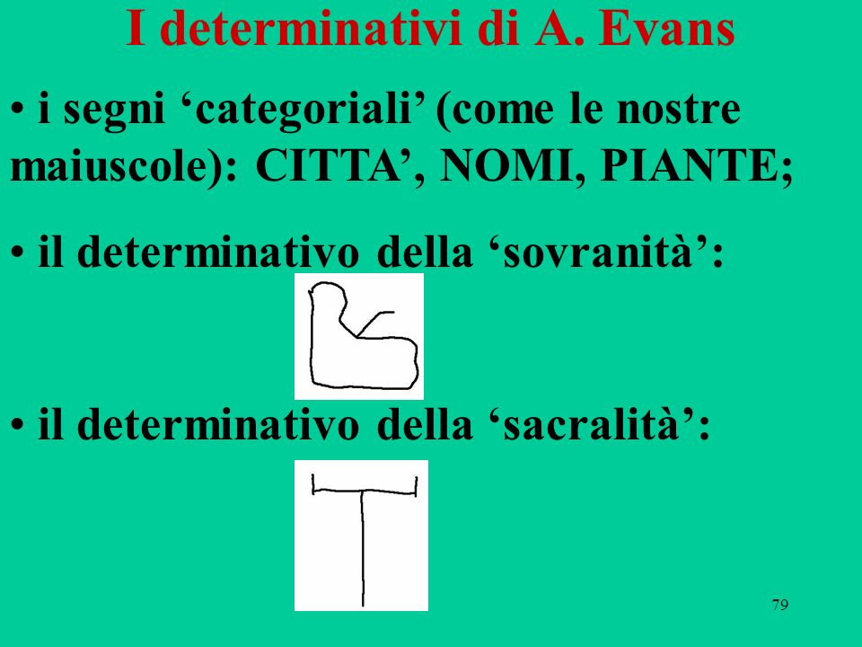 79 I determinativi di A. Evans i segni categoriali (come le nostre maiuscole): CITTA, NOMI, PIANTE; il determinativo della sovranità: il determinativo