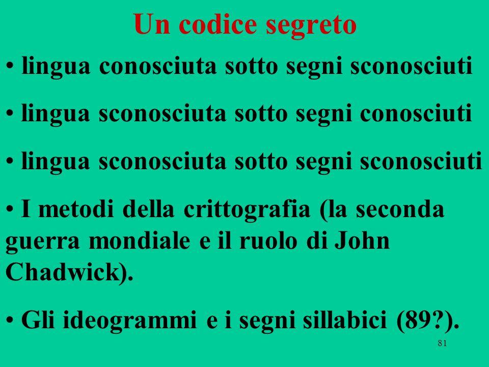81 Un codice segreto lingua conosciuta sotto segni sconosciuti lingua sconosciuta sotto segni conosciuti lingua sconosciuta sotto segni sconosciuti I