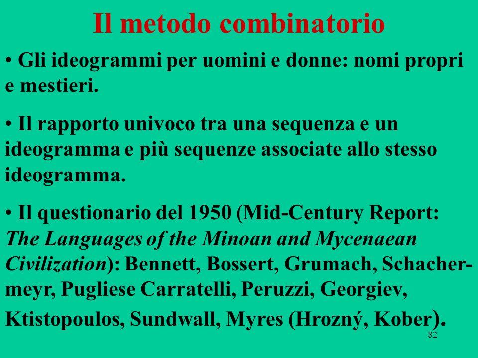 82 Il metodo combinatorio Gli ideogrammi per uomini e donne: nomi propri e mestieri. Il rapporto univoco tra una sequenza e un ideogramma e più sequen
