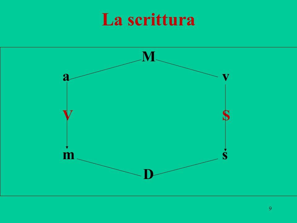 9 La scrittura M a v V S m s D