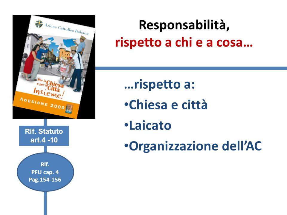 Responsabilità, rispetto a chi e a cosa… …rispetto a: Chiesa e città Laicato Organizzazione dellAC Rif.