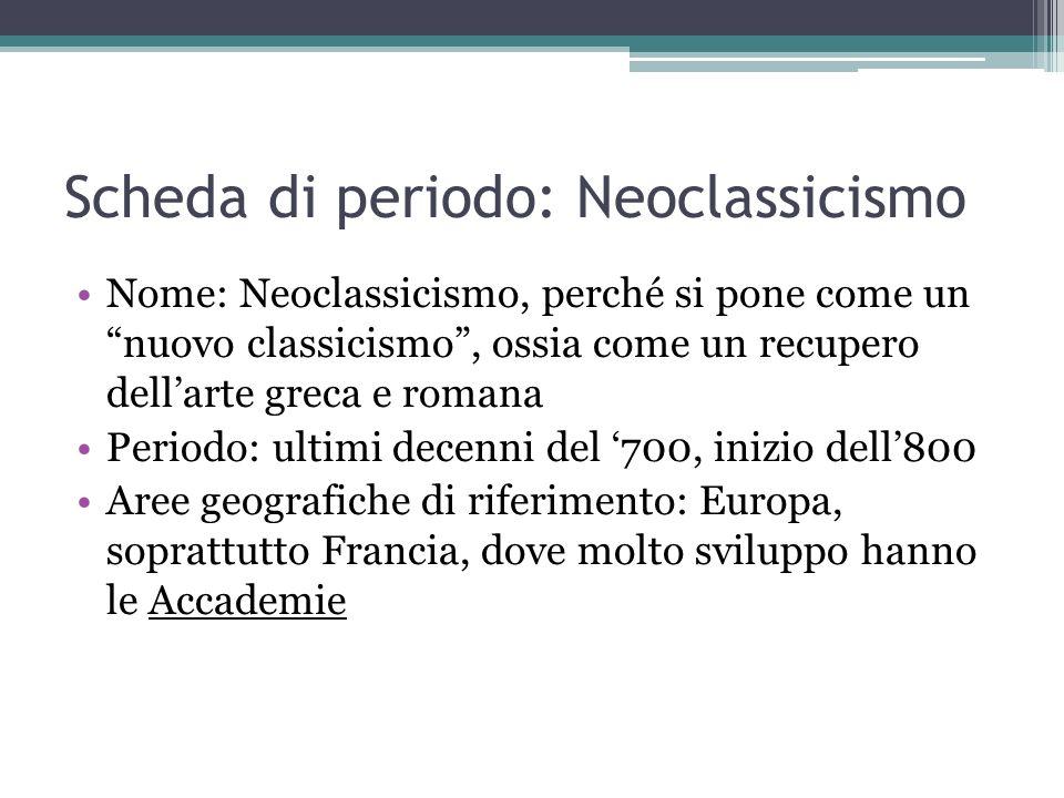 Scheda di periodo: Neoclassicismo Nome: Neoclassicismo, perché si pone come un nuovo classicismo, ossia come un recupero dellarte greca e romana Perio