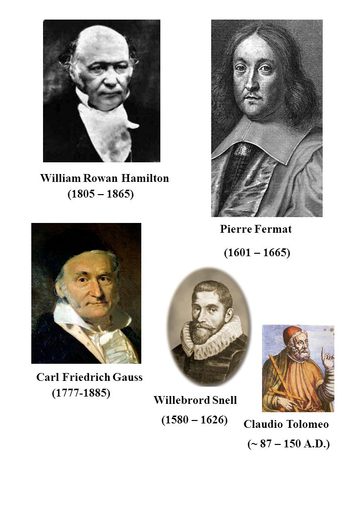 Willebrord Snell (1580 – 1626) Claudio Tolomeo (~ 87 – 150 A.D.) Pierre Fermat (1601 – 1665) William Rowan Hamilton (1805 – 1865) Carl Friedrich Gauss