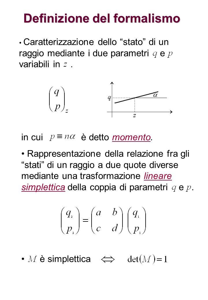 Sistemi ottici elementari Condizione iniziale a : Percorso in assenza di superfici ottiche Condizione finale a : Pongo Essendo lindice di rifrazione costante, il raggio si propaga in maniera rettilinea, risulta pertanto: Ponendo, la matrice di trasferimento dal punto al punto assume la forma
