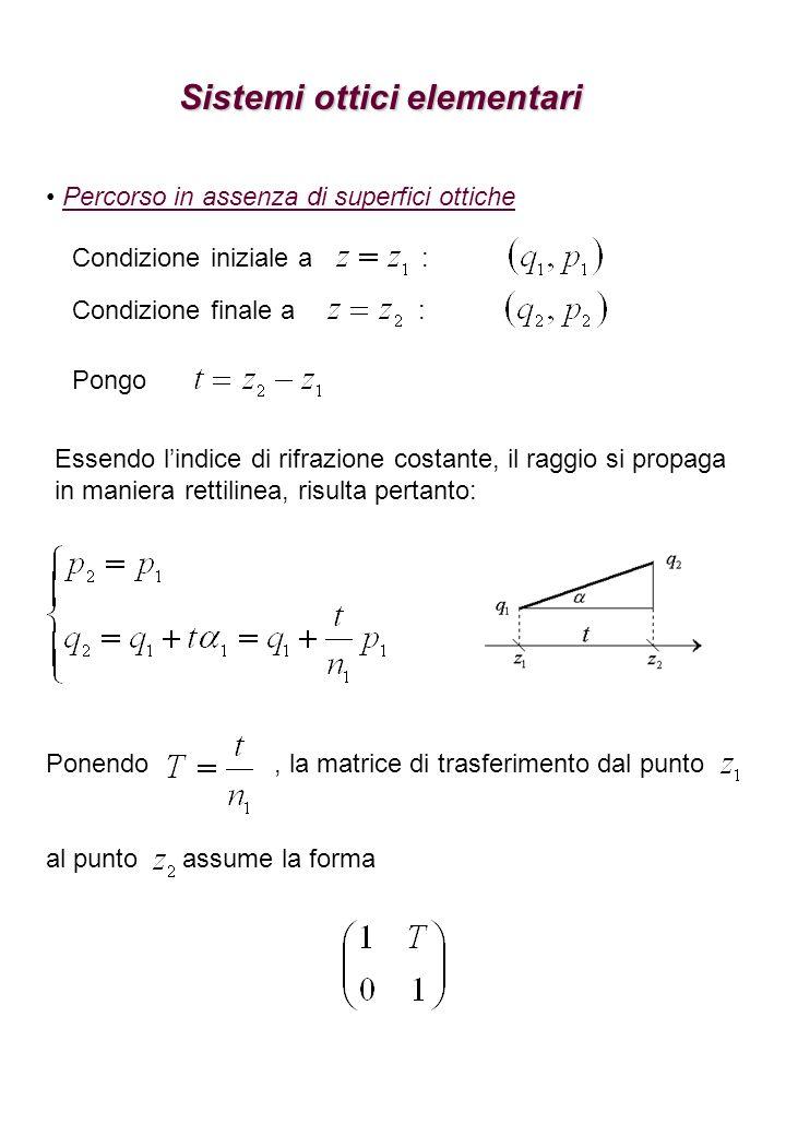 Superficie rifrangente Equazione della linea di separazione: Per lipotesi di simmetria cilindrica rispetto allasse ottico, è pari e.