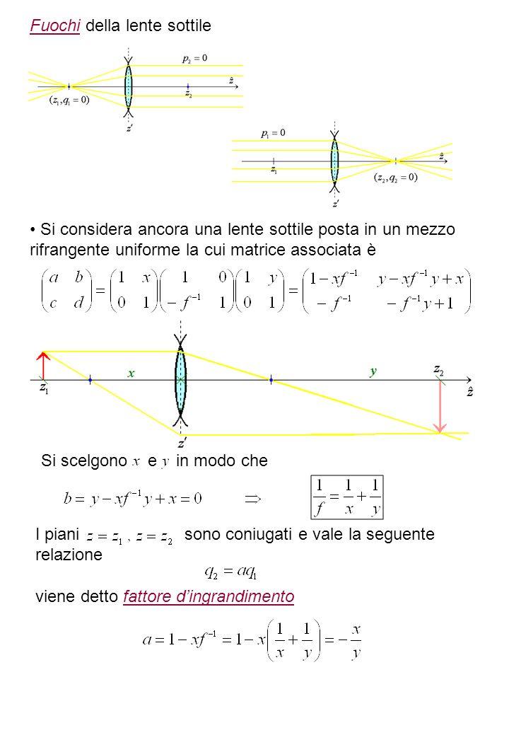 Formulazione Hamiltoniana dellottica gaussiana se Introduciamo la funzione iconale oppure Leq.