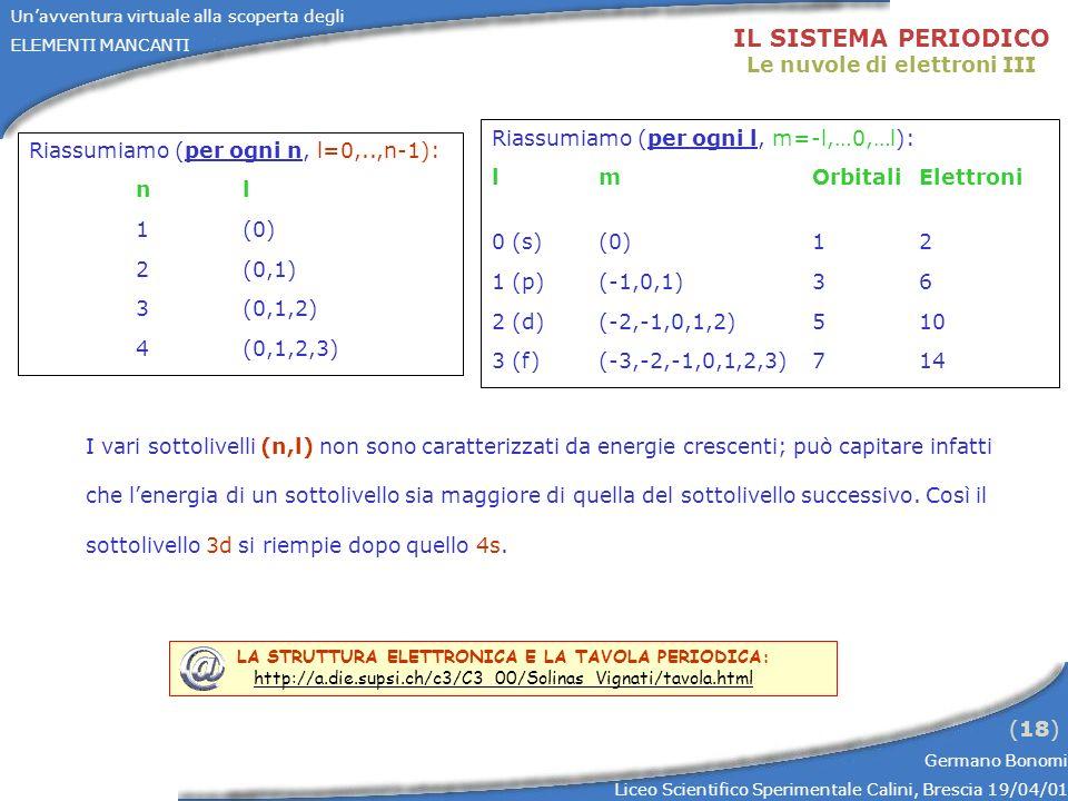 Unavventura virtuale alla scoperta degli ELEMENTI MANCANTI Germano Bonomi Liceo Scientifico Sperimentale Calini, Brescia 19/04/01 (18) Riassumiamo (pe