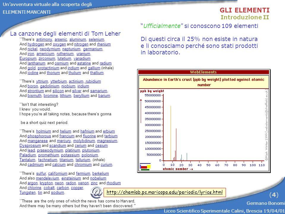 Unavventura virtuale alla scoperta degli ELEMENTI MANCANTI Germano Bonomi Liceo Scientifico Sperimentale Calini, Brescia 19/04/01 (5)(5) ABBONDANZA DEGLI ELEMENTI DELLA CROSTA Ossigeno45.6% Silicio27.3% Alluminio 8.36% Ferro6.22% Calcio4.66% Magnesio2.76% Sodio2.27% Potassio1.84% Titanio0.63% Idrogeno0.15% ------------------- Totale ~ 99.8% ABBONDANZA DEGLI ELEMENTI DELLA TERRA Ferro35% Ossigeno30% Silicio15% Magnesio13% Nichel2.4% GLI ELEMENTI Introduzione III