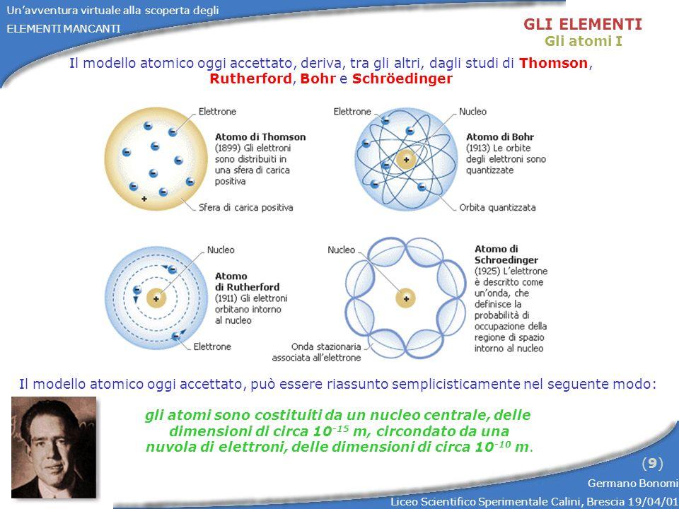 Unavventura virtuale alla scoperta degli ELEMENTI MANCANTI Germano Bonomi Liceo Scientifico Sperimentale Calini, Brescia 19/04/01 (10) Il nucleo è composto da due tipi di particelle: i protoni, con carica elettrica positiva; i neutroni, con carica elettrica nulla.
