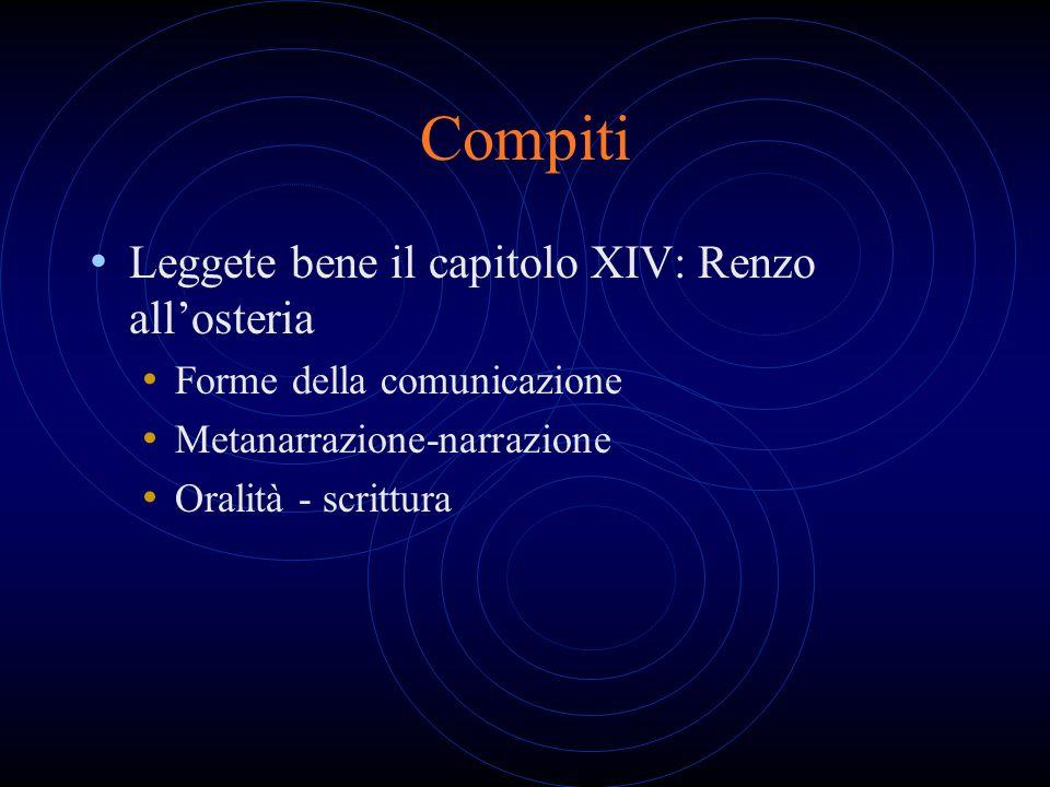 Compiti Leggete bene il capitolo XIV: Renzo allosteria Forme della comunicazione Metanarrazione-narrazione Oralità - scrittura