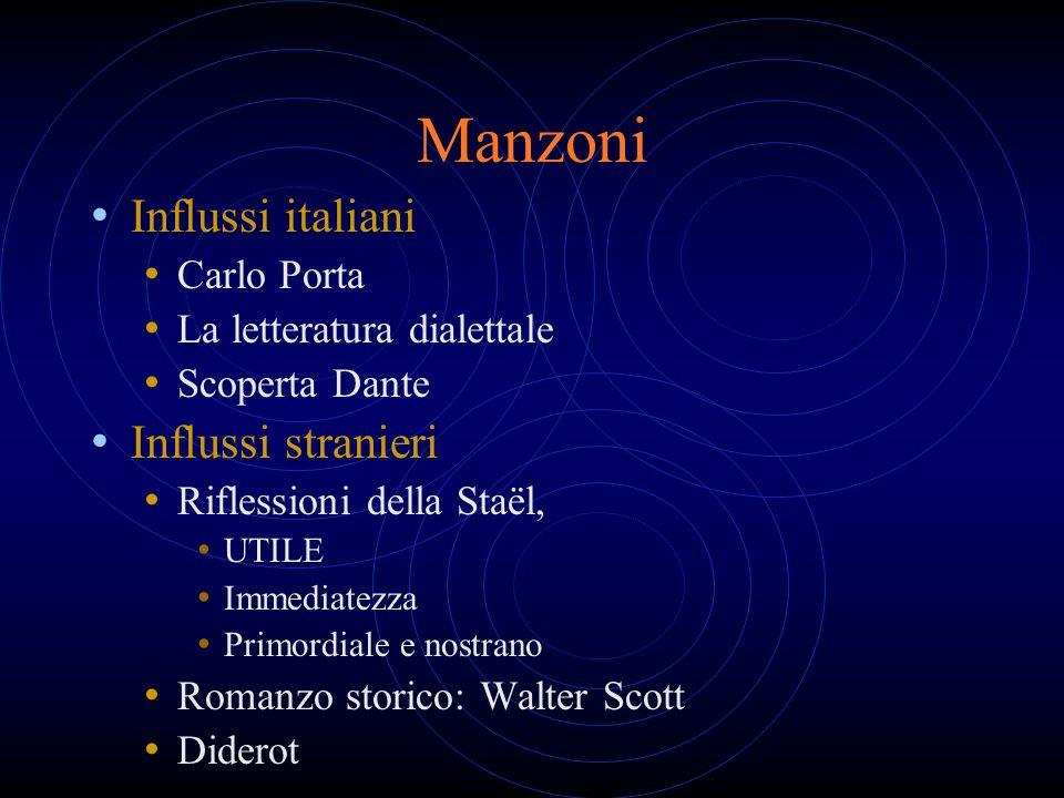 Manzoni Influssi italiani Carlo Porta La letteratura dialettale Scoperta Dante Influssi stranieri Riflessioni della Staël, UTILE Immediatezza Primordi