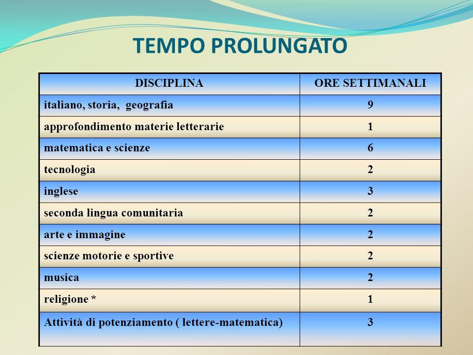 TEMPO PROLUNGATO DISCIPLINAORE SETTIMANALI italiano, storia, geografia9 approfondimento materie letterarie1 matematica e scienze6 tecnologia2 inglese3