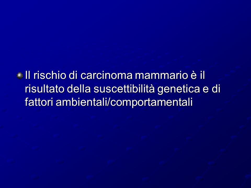 Il rischio di carcinoma mammario è il risultato della suscettibilità genetica e di fattori ambientali/comportamentali