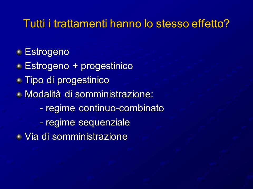 Tutti i trattamenti hanno lo stesso effetto? Estrogeno Estrogeno + progestinico Tipo di progestinico Modalità di somministrazione: - regime continuo-c