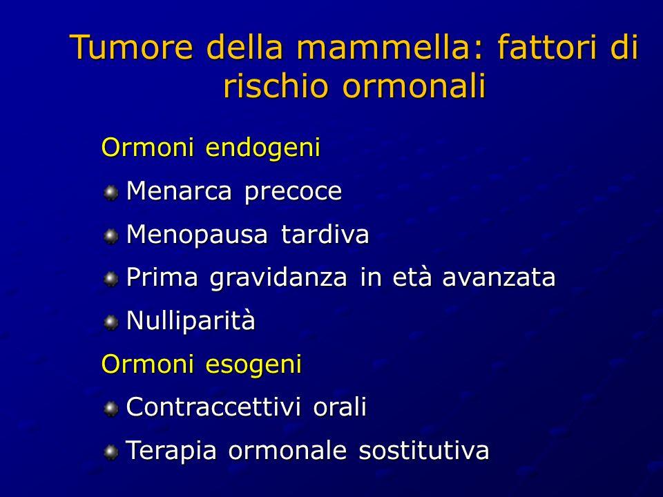 Tumore della mammella: fattori di rischio ormonali Ormoni endogeni Menarca precoce Menopausa tardiva Prima gravidanza in età avanzata Nulliparità Ormo