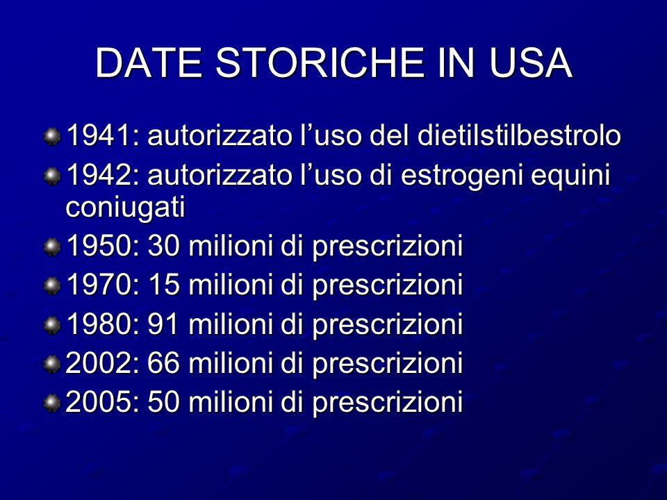 DATE STORICHE IN USA 1941: autorizzato luso del dietilstilbestrolo 1942: autorizzato luso di estrogeni equini coniugati 1950: 30 milioni di prescrizio