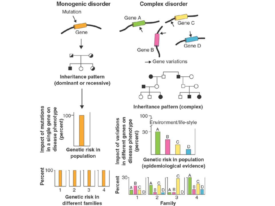La penetranza di mutazioni patogenetiche BRCA1 e BRCA2 è complessivamente più bassa nella popolazione generale che in famiglie ad alto rischio.