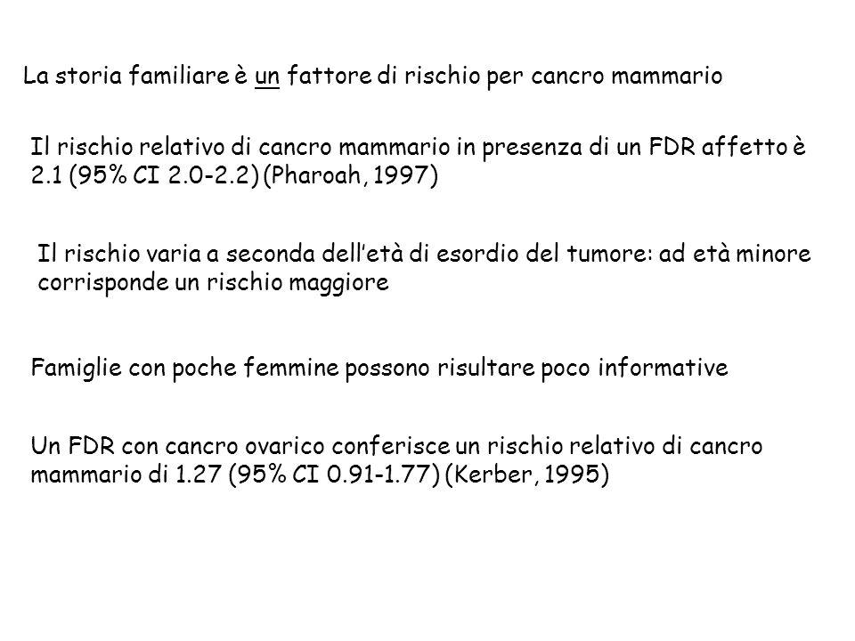 La storia familiare è un fattore di rischio per cancro mammario Il rischio relativo di cancro mammario in presenza di un FDR affetto è 2.1 (95% CI 2.0