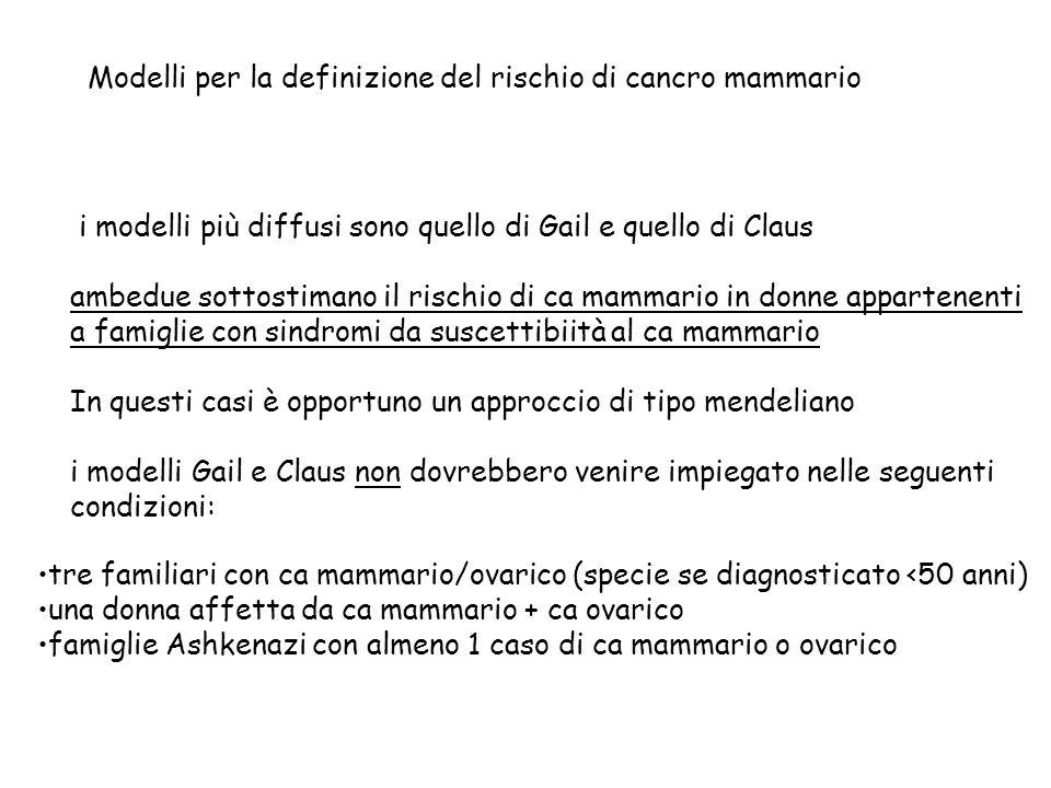 Modelli per la definizione del rischio di cancro mammario i modelli più diffusi sono quello di Gail e quello di Claus ambedue sottostimano il rischio