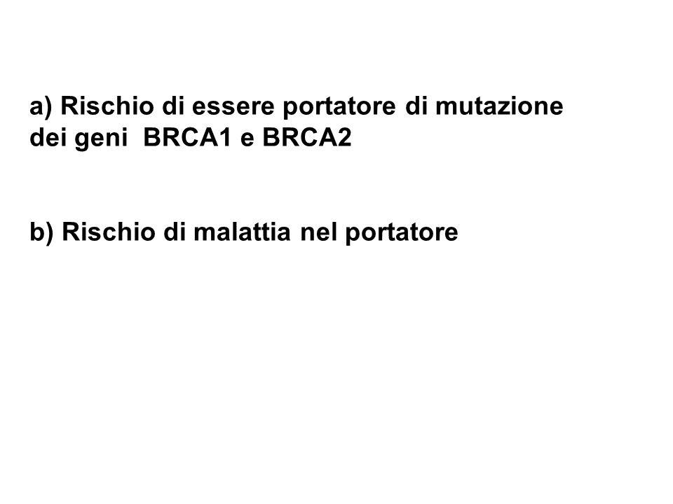 a) Rischio di essere portatore di mutazione dei geni BRCA1 e BRCA2 b) Rischio di malattia nel portatore