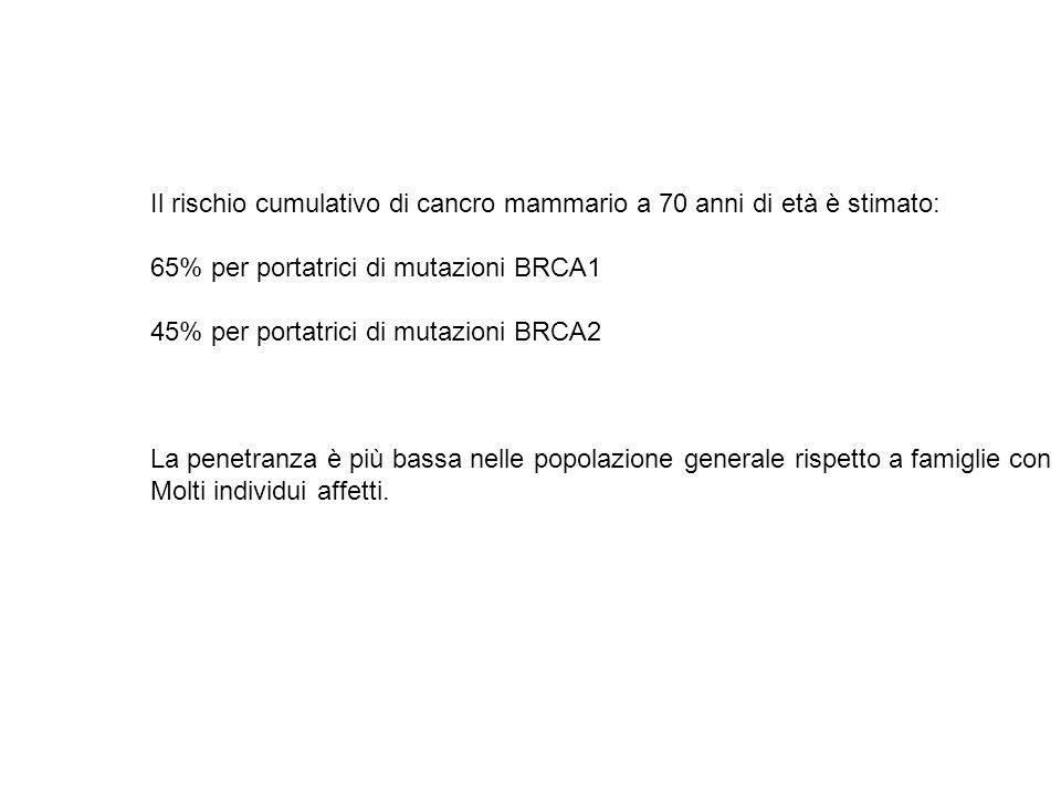 Il rischio cumulativo di cancro mammario a 70 anni di età è stimato: 65% per portatrici di mutazioni BRCA1 45% per portatrici di mutazioni BRCA2 La pe