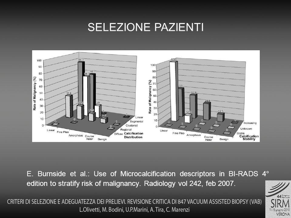 E. Burnside et al.: Use of Microcalcification descriptors in BI-RADS 4° edition to stratify risk of malignancy. Radiology vol 242, feb 2007. SELEZIONE