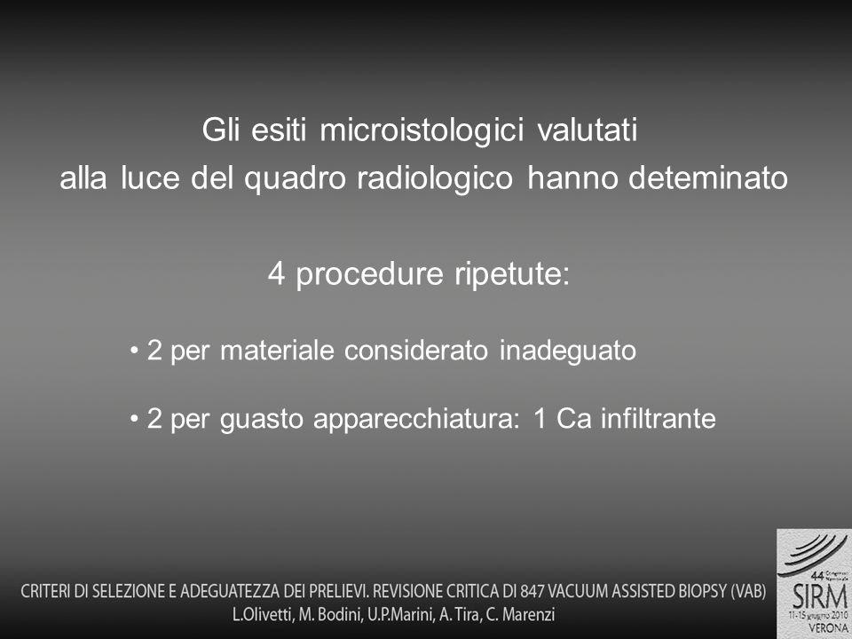 Gli esiti microistologici valutati alla luce del quadro radiologico hanno deteminato 4 procedure ripetute: 2 per materiale considerato inadeguato 2 per guasto apparecchiatura: 1 Ca infiltrante
