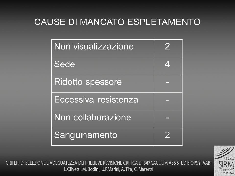 Non visualizzazione2 Sede4 Ridotto spessore- Eccessiva resistenza- Non collaborazione- Sanguinamento2 CAUSE DI MANCATO ESPLETAMENTO