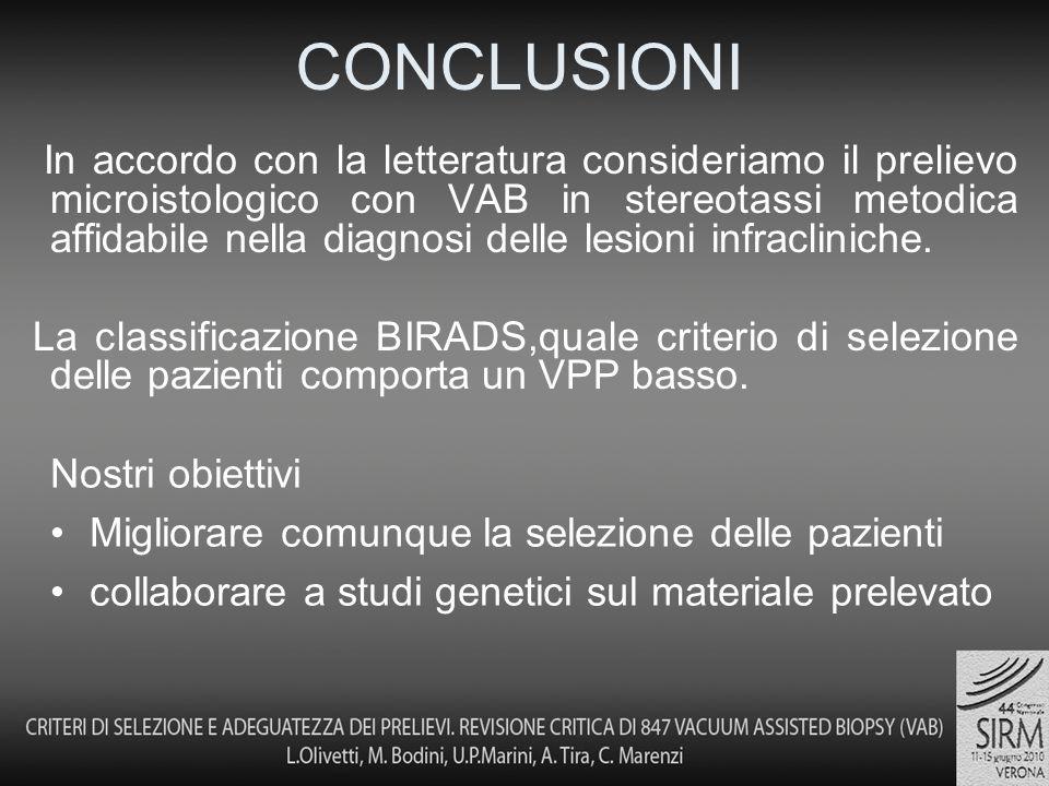 In accordo con la letteratura consideriamo il prelievo microistologico con VAB in stereotassi metodica affidabile nella diagnosi delle lesioni infracliniche.