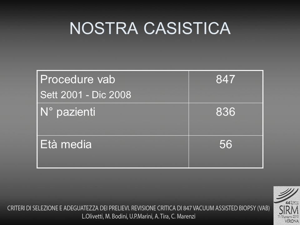 Procedure vab Sett 2001 - Dic 2008 847 N° pazienti836 Età media56 NOSTRA CASISTICA