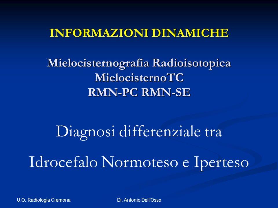 U.O. Radiologia Cremona Dr. Antonio Dell'Osso INFORMAZIONI DINAMICHE Mielocisternografia Radioisotopica MielocisternoTC RMN-PC RMN-SE Diagnosi differe