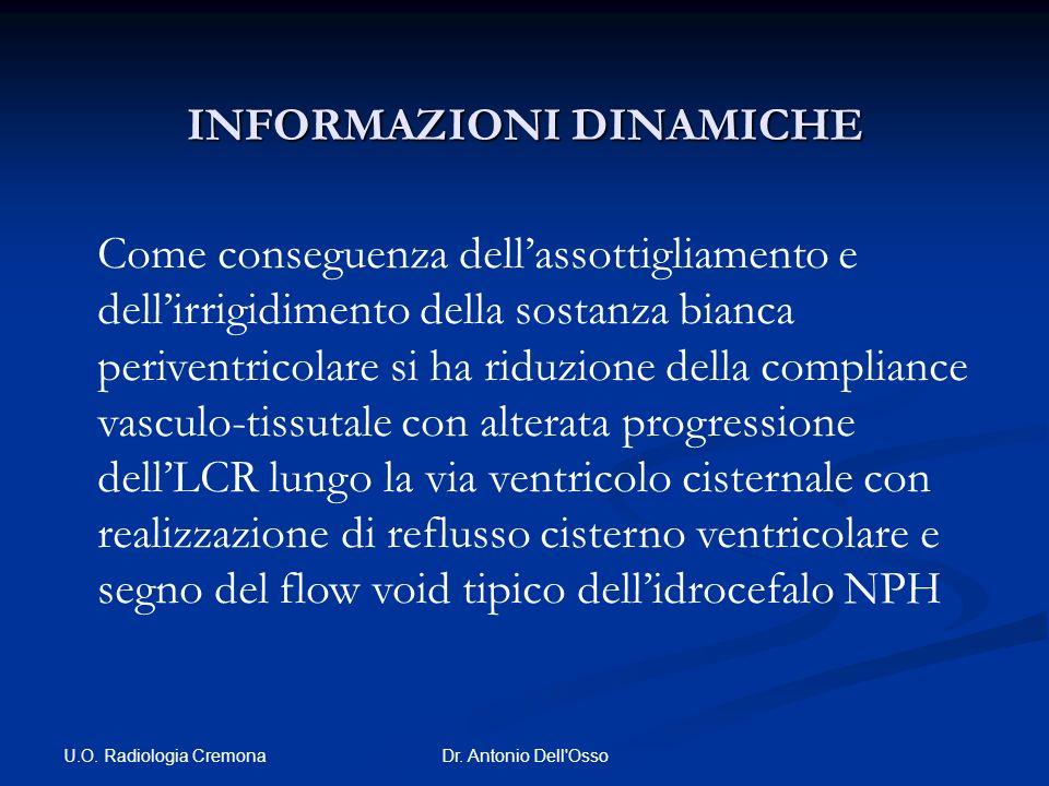 U.O. Radiologia Cremona Dr. Antonio Dell'Osso INFORMAZIONI DINAMICHE Come conseguenza dellassottigliamento e dellirrigidimento della sostanza bianca p