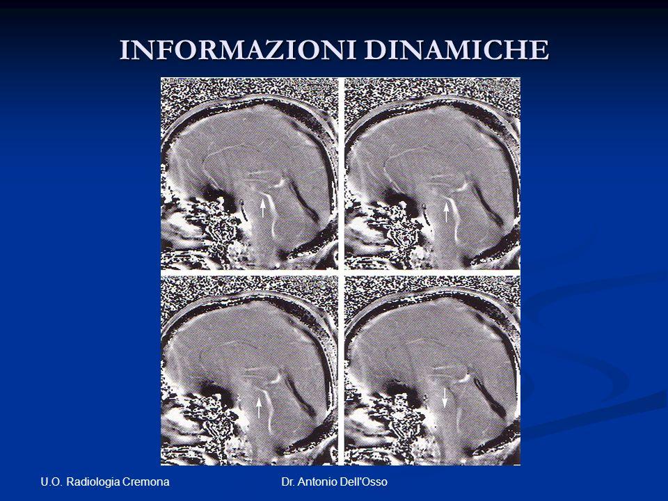 U.O. Radiologia Cremona Dr. Antonio Dell'Osso INFORMAZIONI DINAMICHE