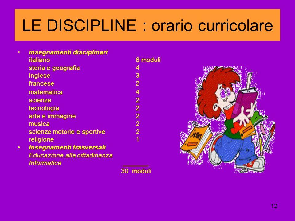 12 LE DISCIPLINE : orario curricolare insegnamenti disciplinari italiano 6 moduli storia e geografia 4 Inglese 3 francese 2 matematica 4 scienze 2 tec