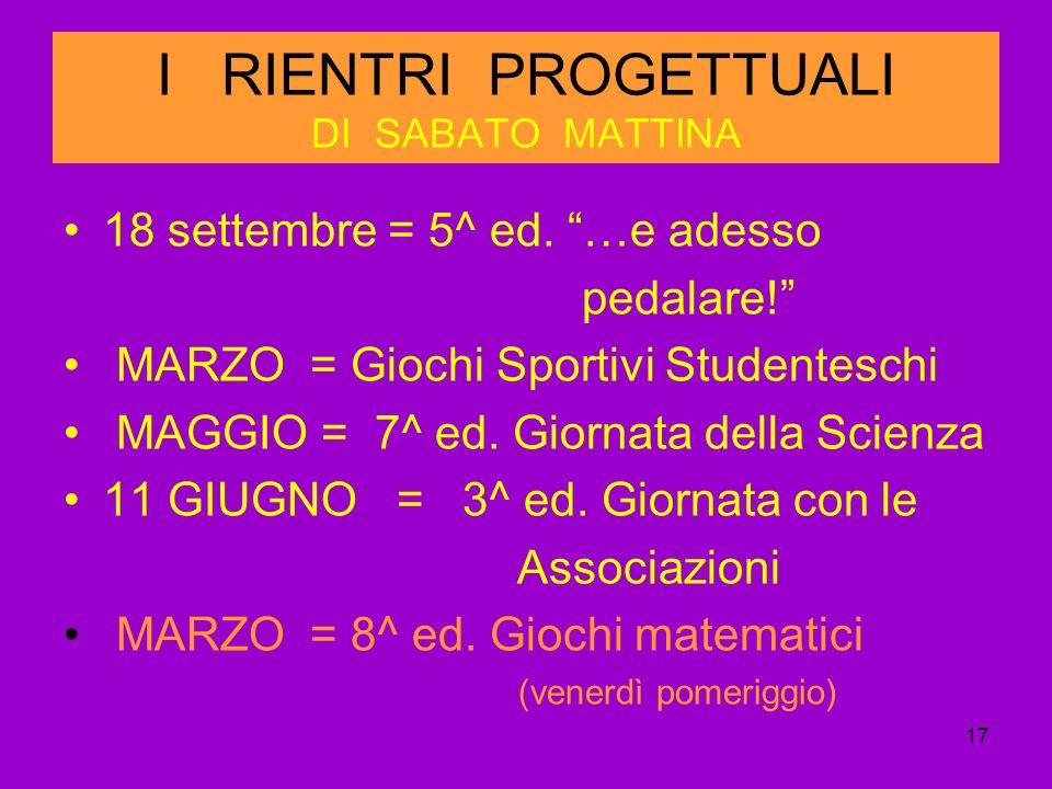 17 I RIENTRI PROGETTUALI DI SABATO MATTINA 18 settembre = 5^ ed. …e adesso pedalare! MARZO = Giochi Sportivi Studenteschi MAGGIO = 7^ ed. Giornata del