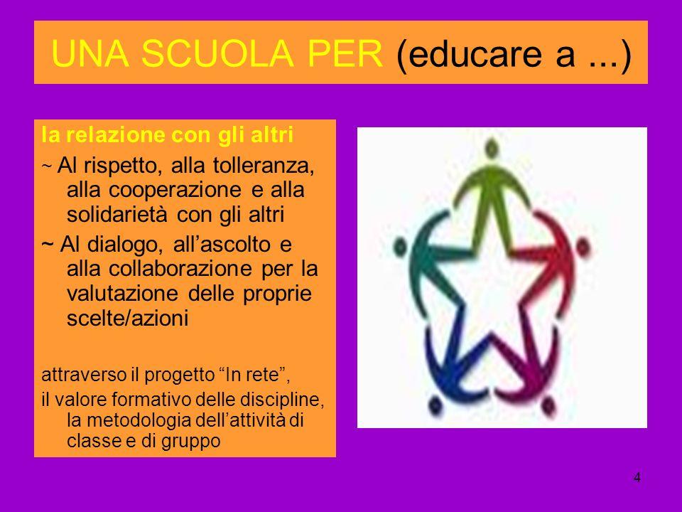 4 UNA SCUOLA PER (educare a...) la relazione con gli altri ~ Al rispetto, alla tolleranza, alla cooperazione e alla solidarietà con gli altri ~ Al dia
