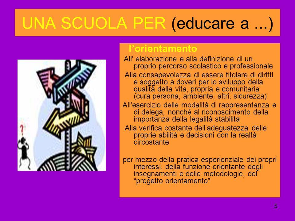 5 UNA SCUOLA PER (educare a...) lorientamento All elaborazione e alla definizione di un proprio percorso scolastico e professionale Alla consapevolezz