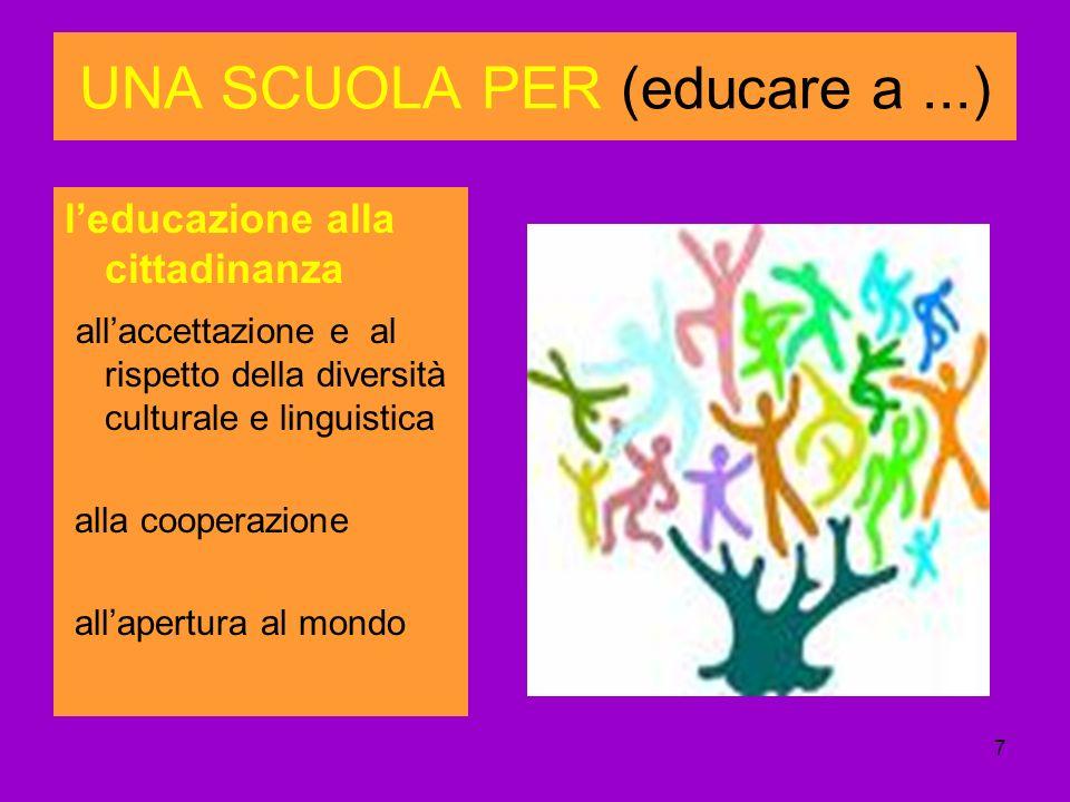 7 UNA SCUOLA PER (educare a...) leducazione alla cittadinanza allaccettazione e al rispetto della diversità culturale e linguistica alla cooperazione allapertura al mondo