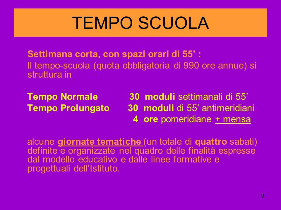 9 TEMPO SCUOLA Settimana corta, con spazi orari di 55 : Il tempo-scuola (quota obbligatoria di 990 ore annue) si struttura in Tempo Normale 30 moduli