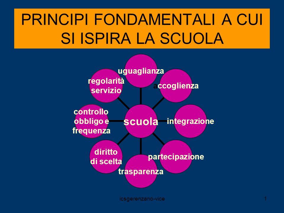 icsgerenzano-vice1 PRINCIPI FONDAMENTALI A CUI SI ISPIRA LA SCUOLA