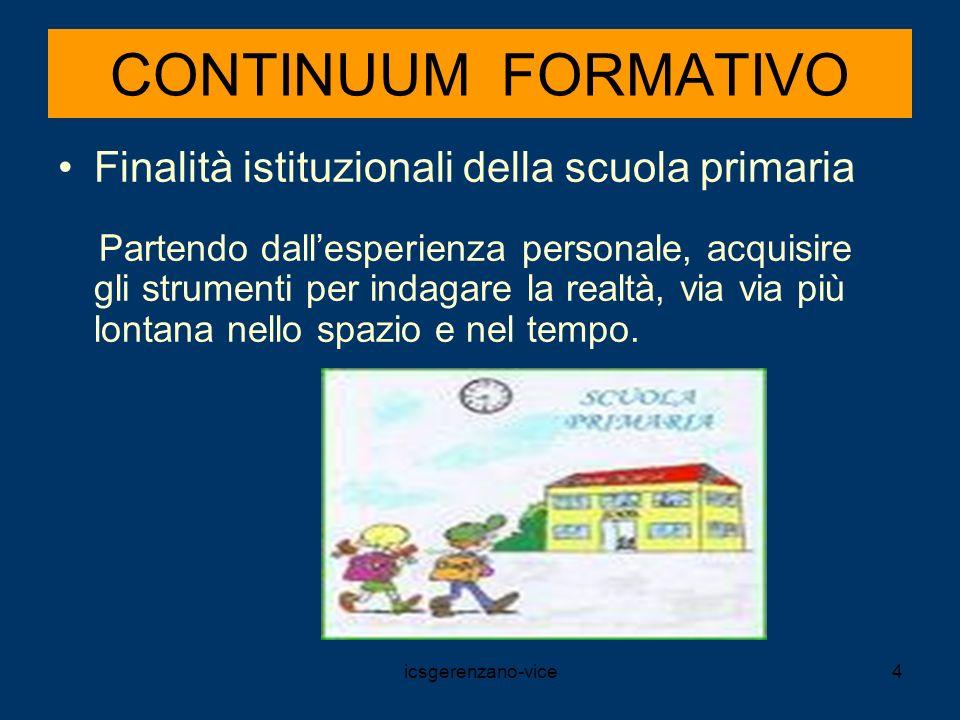icsgerenzano-vice4 CONTINUUM FORMATIVO Finalità istituzionali della scuola primaria Partendo dallesperienza personale, acquisire gli strumenti per ind