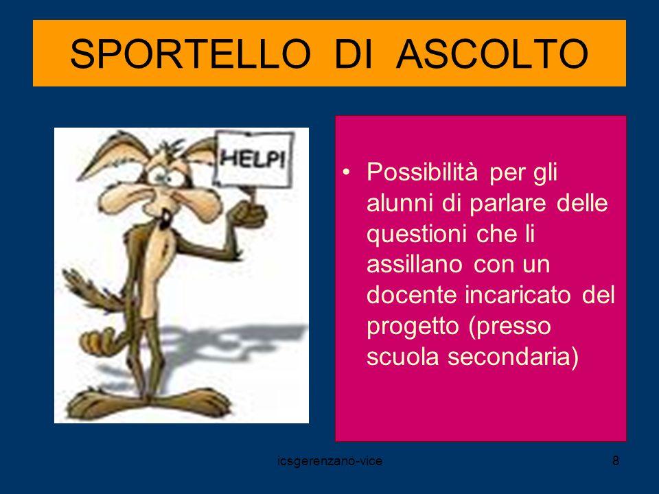 icsgerenzano-vice8 SPORTELLO DI ASCOLTO Possibilità per gli alunni di parlare delle questioni che li assillano con un docente incaricato del progetto