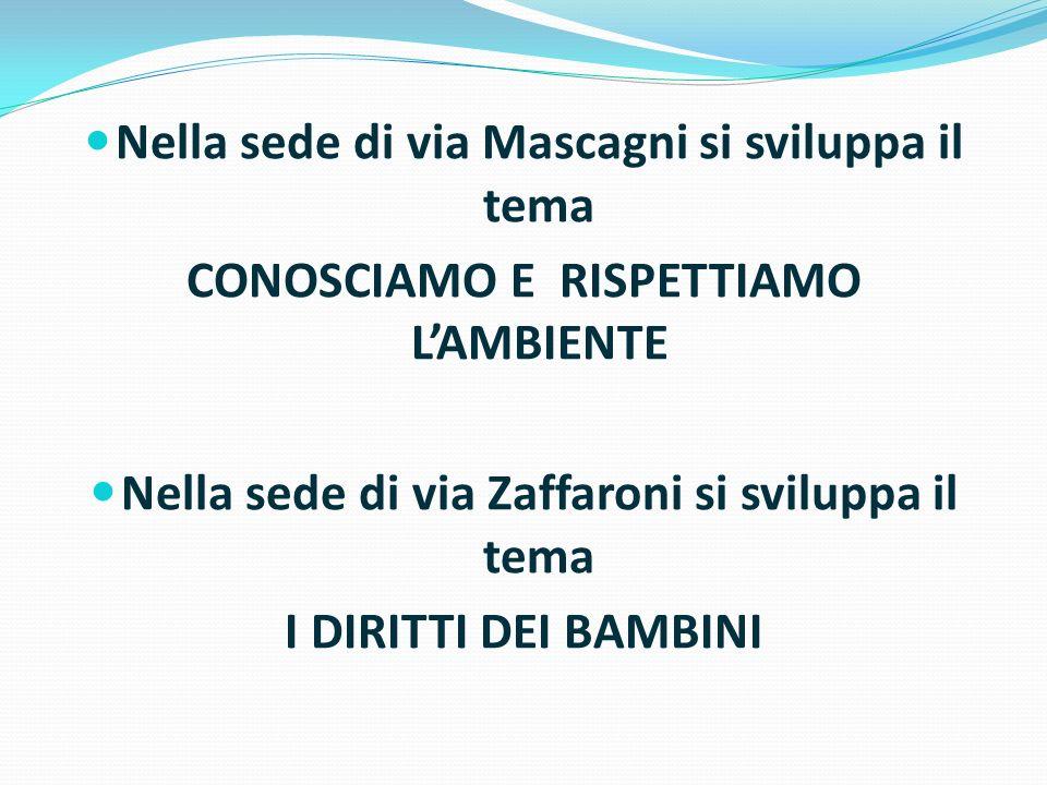 Nella sede di via Mascagni si sviluppa il tema CONOSCIAMO E RISPETTIAMO LAMBIENTE Nella sede di via Zaffaroni si sviluppa il tema I DIRITTI DEI BAMBIN