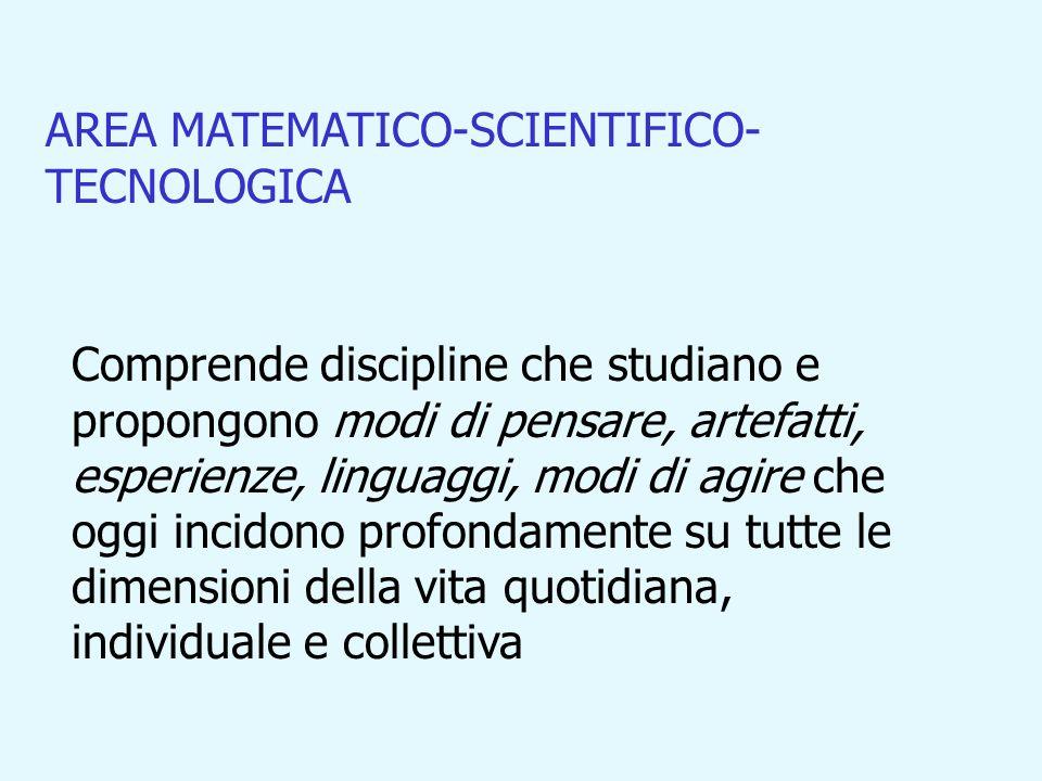 AREA MATEMATICO-SCIENTIFICO- TECNOLOGICA Comprende discipline che studiano e propongono modi di pensare, artefatti, esperienze, linguaggi, modi di agi