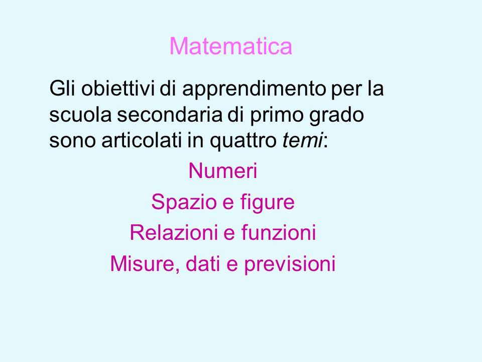 Gli obiettivi di apprendimento per la scuola secondaria di primo grado sono articolati in quattro temi: Numeri Spazio e figure Relazioni e funzioni Mi