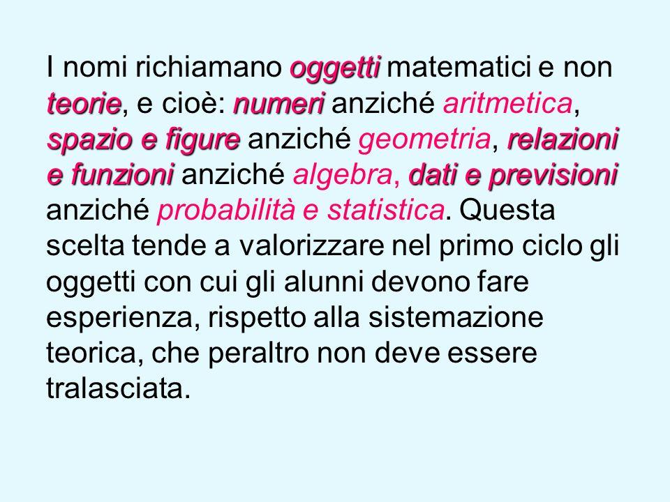 oggetti teorie,numeri spazio e figurerelazioni e funzionidati e previsioni I nomi richiamano oggetti matematici e non teorie, e cioè: numeri anziché a
