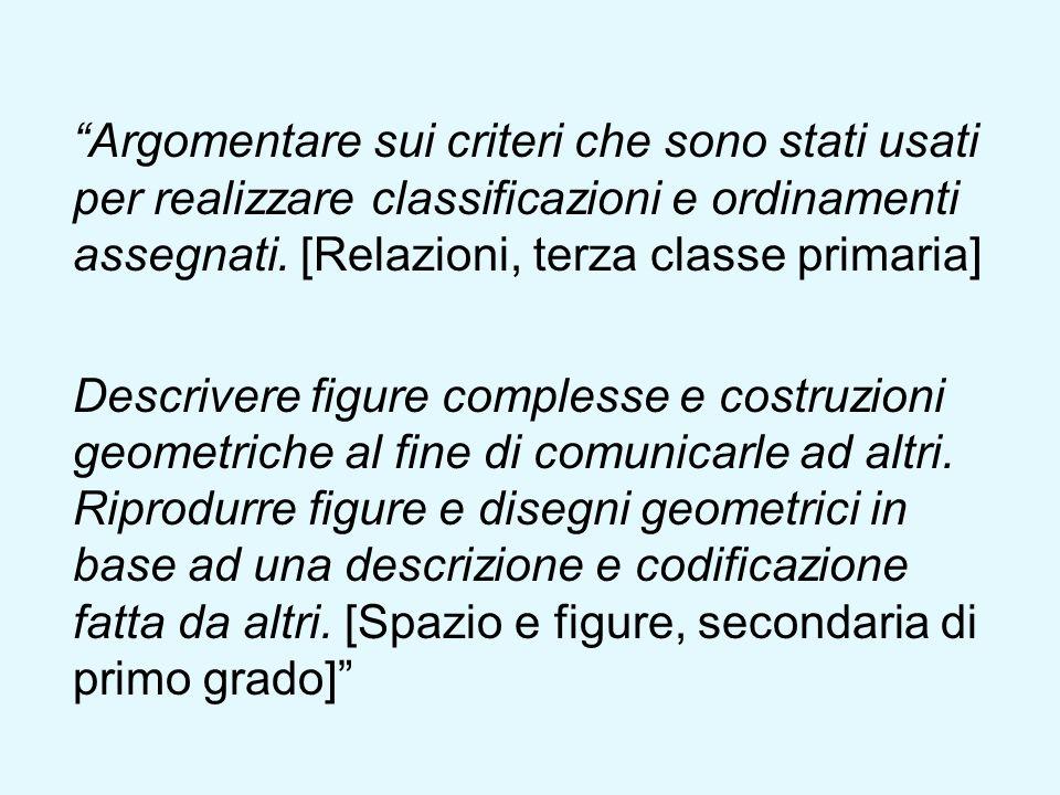 Argomentare sui criteri che sono stati usati per realizzare classificazioni e ordinamenti assegnati. [Relazioni, terza classe primaria] Descrivere fig
